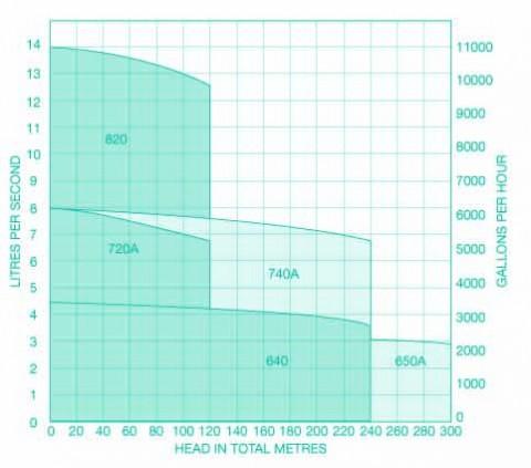 agm_curves.jpg