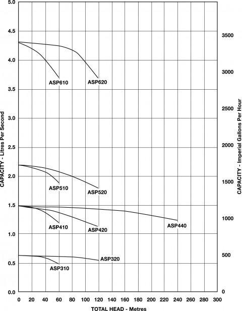 asp_curve.jpg