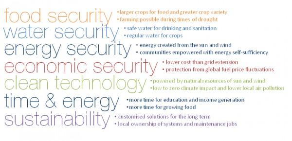 features of community development pdf